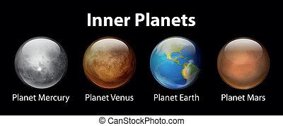 interior, planetas