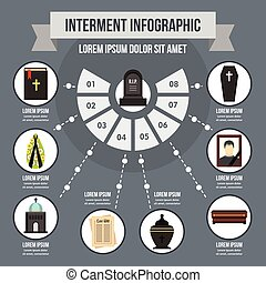 Interment infographic concept, flat style