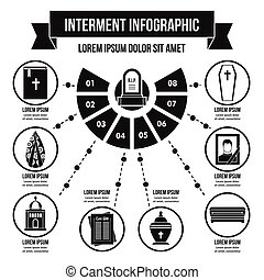 Interment infographic concept, simple style