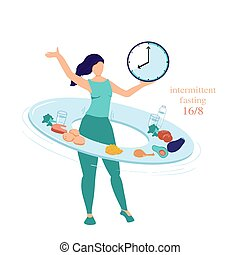 Intermittent Fasting concept 16 8. The woman twists a hoop - plate with food and drinks symbolizing the principle of Intermittent fasting it is give health and weight loss