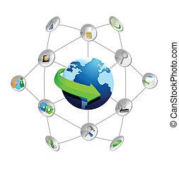 internacional, conexão, rede