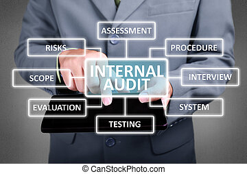Internal Audit in Business Concept