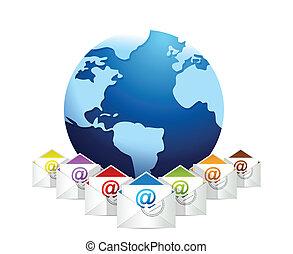 internationaal, communicatie