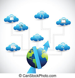 international business network connection