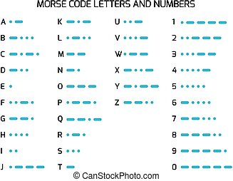 international, code, morse, alphabet