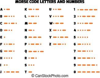 International Morse Code Alphabet. Set of encoded letters ...