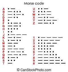 International Morse Code letters