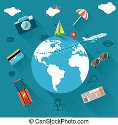 International travel by airplane