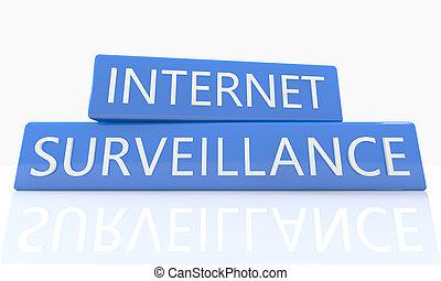 internet, überwachung