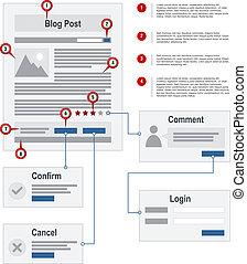 Internet Blog Site Map Navigation Structure Prototype vector...