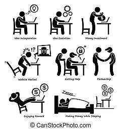 A set of human pictogram representing Internet business during idea incorporation, execution, investment, getting hacked, help, partnership, enjoying reward, and making money even when sleeping.
