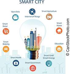 internet, cidade, conceito, esperto