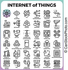 :, internet, coisas, ícones, iot, conceito