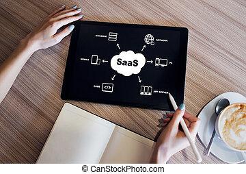 internet, concept., service., software, -, s, saa, tecnología