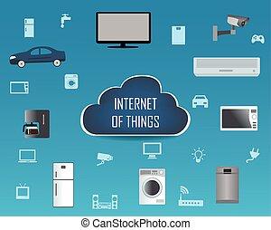 internet, cosas, concepto