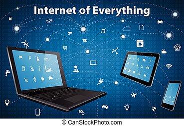 internet, de, tout