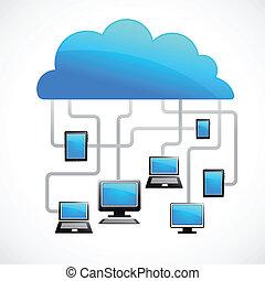 internet, felhő, vektor, kép