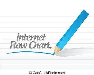 internet flow chart message illustration design