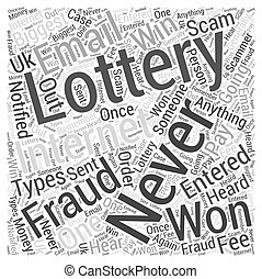 internet fraud Word Cloud Concept
