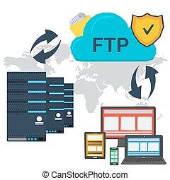 Internet FTP server and online storage