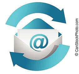 internet mail communication concept