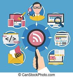 internet marketing, begriff