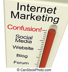 Internet Marketing Confusion Shows Online SEO Strategies And...