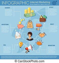 Internet Marketing Infographics