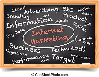 Internet Marketing Wordcloud - detailed illustration of a...
