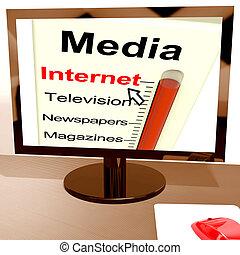 Internet Media Gauge Shows Marketing Online