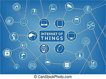 Internet of things background