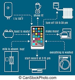 Internet of things concept - The control circuit of all...