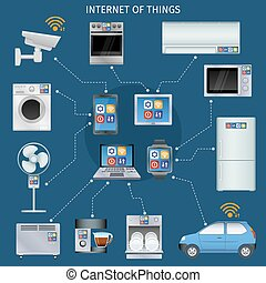 Internet of things infographic icons set - Internet of...
