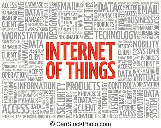 Internet of Things (IOT) word cloud