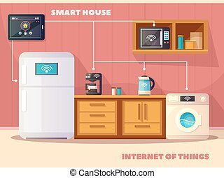 Internet Of Things Kitchen Retro Poster