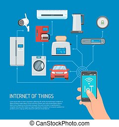 Internet of Things vector concept illustration in flat...
