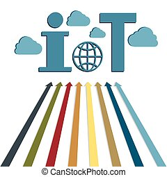 internet of things web technology