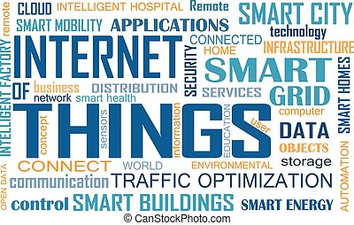 Internet of Things Word Cloud conce