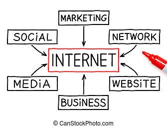 internet, schemat przepływu, czerwony, markier