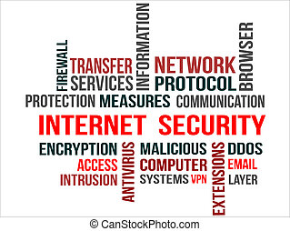 INTERNET SECURITY - A word cloud of Internet security...