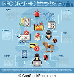 Internet Security Infographics with Flat Icon Set for Flyer,...