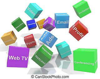 Internet Services on Cubes