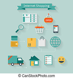 Internet shopping concept from online purchase to home ...