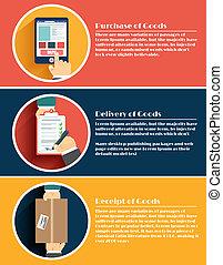 internet shopping, proces, i, købe