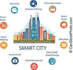 internet, stad, begrepp, smart