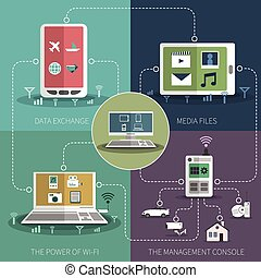 Internet things flat icons composition banner - Internet of ...