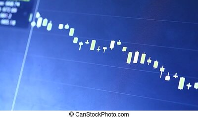 Internet web chart