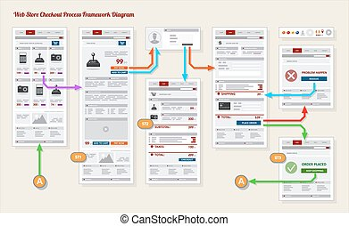 Internet Web Store Shop Payment Checkout Navigation Map...