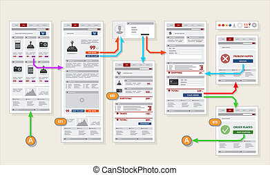 Internet Web Store Shop Payment Checkout Navigation Map Structure Prototype Framework Diagram