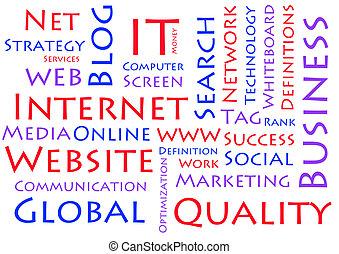 Internet wordcloud concept